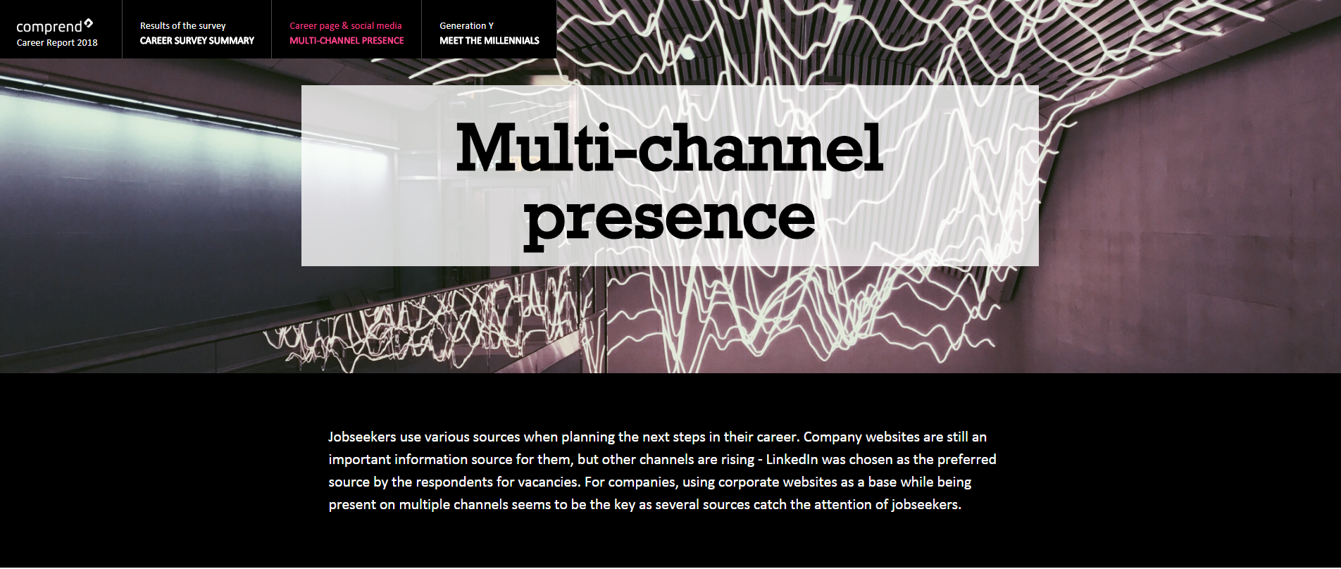 Multi-channel presence | Comprend
