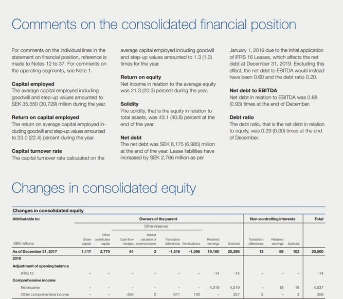 Screenshot from Alfa Laval's annual report showing comments on the consolidated financial position as part of the financial statements